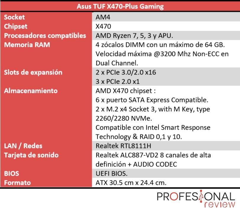 Asus TUF X470-Plus Gaming caracteristicas