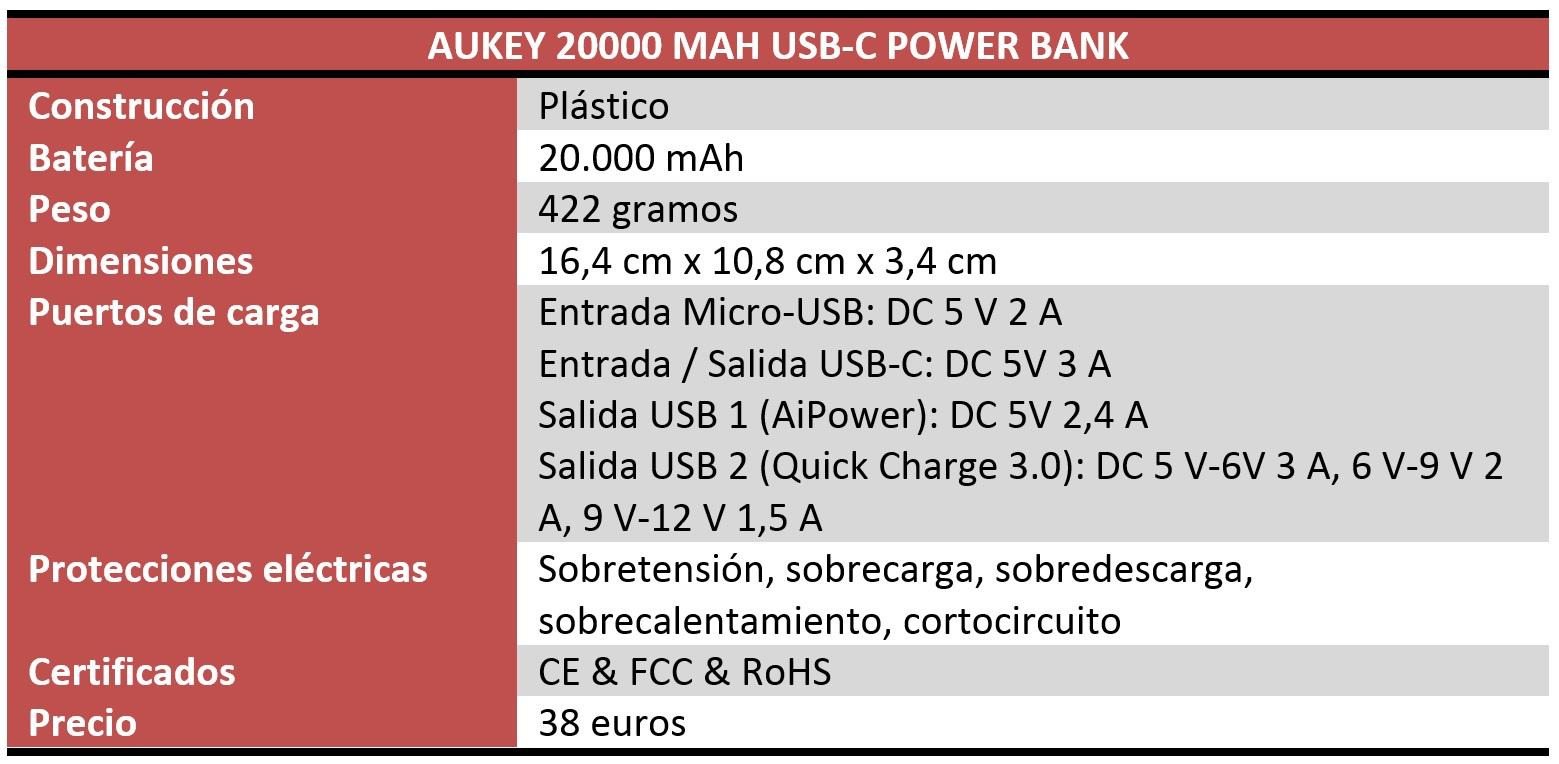 Aukey 20000 mAh USB-C Power Bank Review
