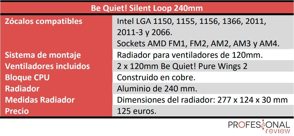Be Quiet! Silent Loop 240mm características