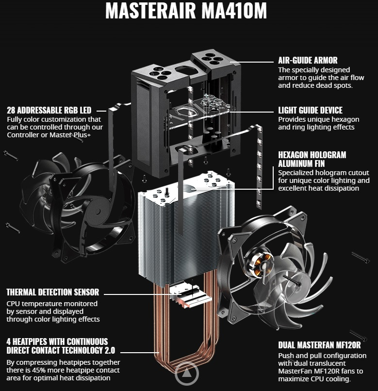 Cooler Master MasterAir MA410M