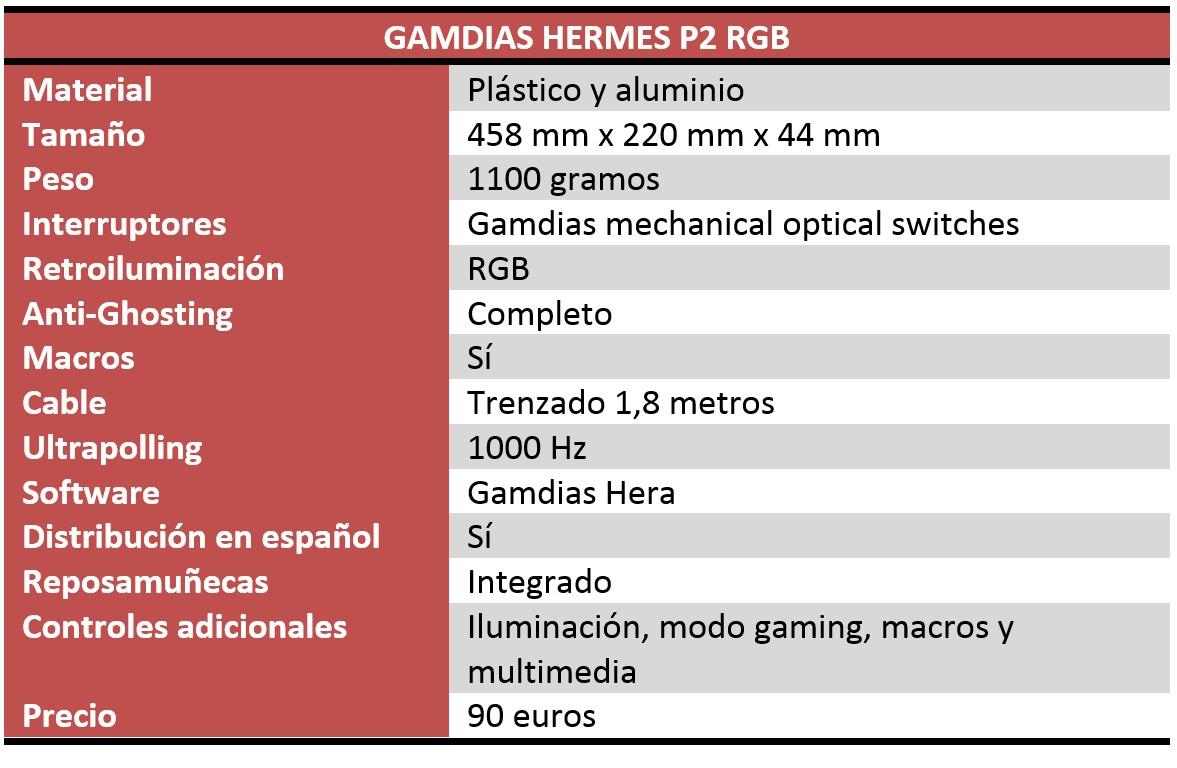 Gamdias Hermes P2 RGB Review