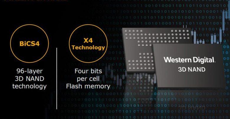 Photo of Las unidades SSD 3D NAND de 96 capas ya están en camino
