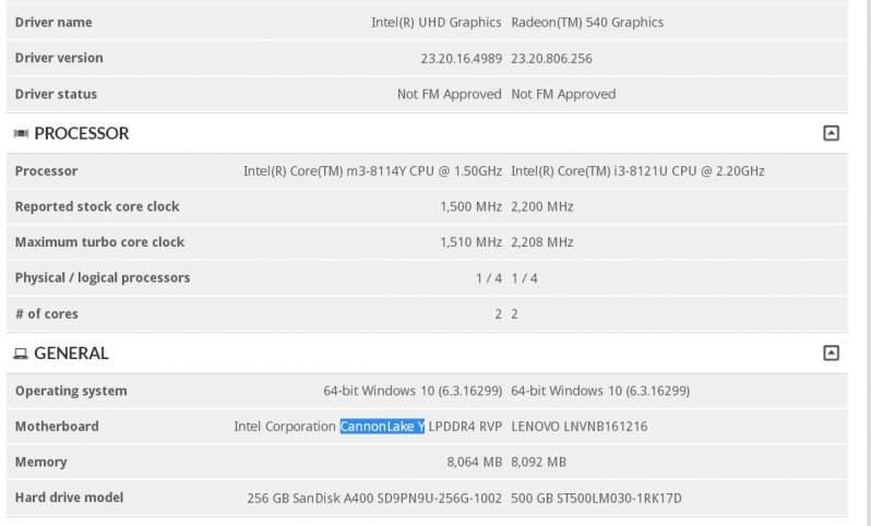 Nuevo procesador Core m3-8114Y