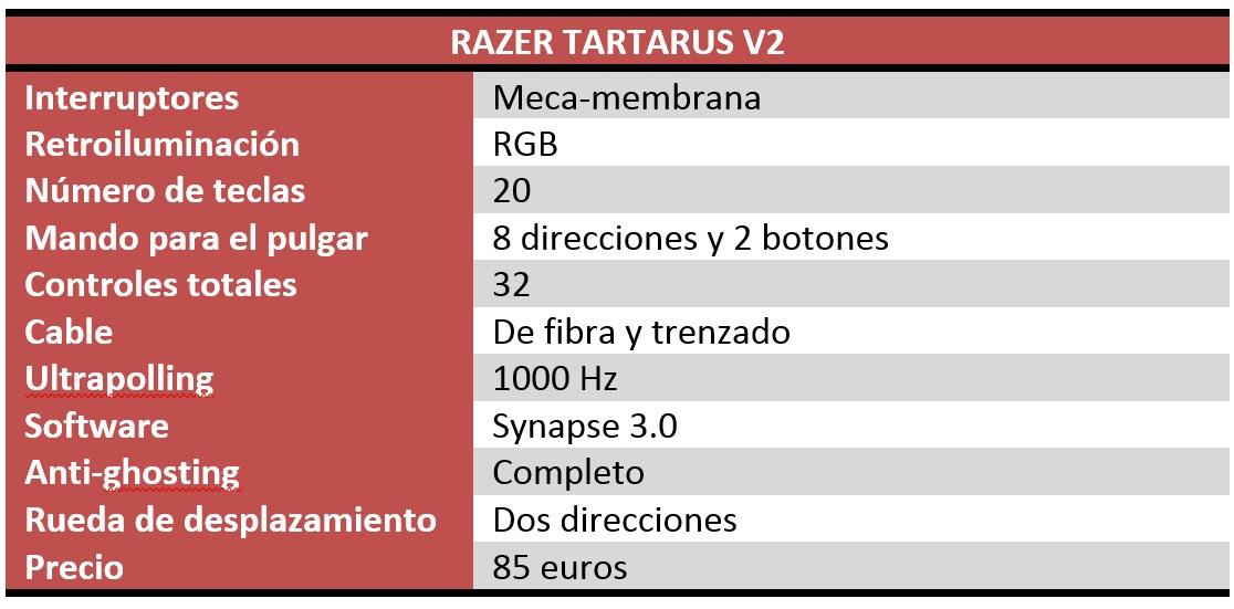 Razer Tartarus V2 Review en Español (Análisis completo)