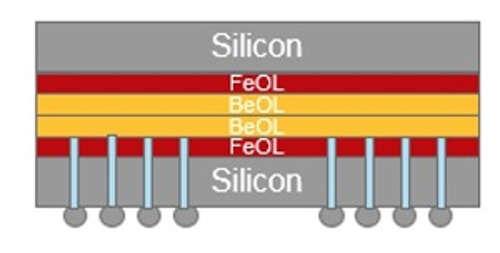 TSMC anuncia su revolucionaría técnica Wafer-on-Wafer