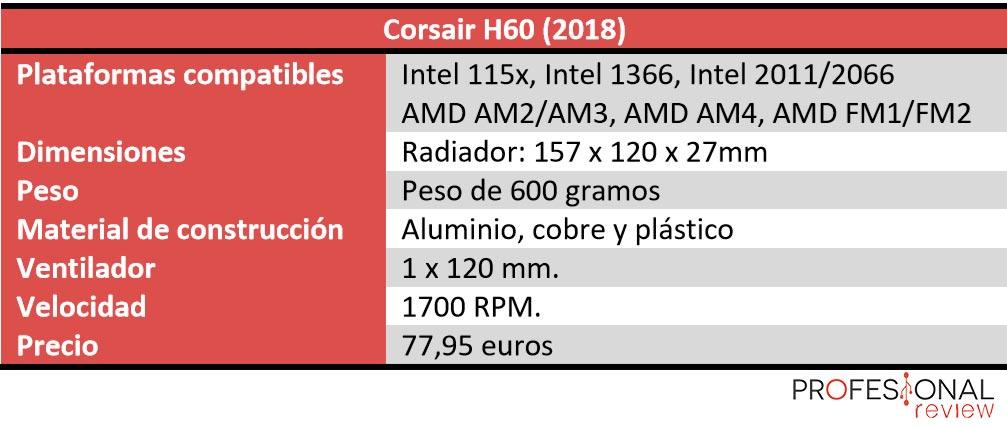 Corsair h60 caracteristicas