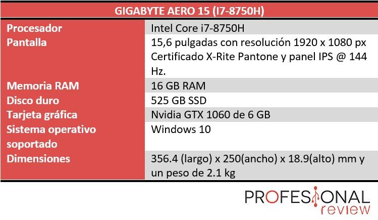 Gigabyte AERO 15 características