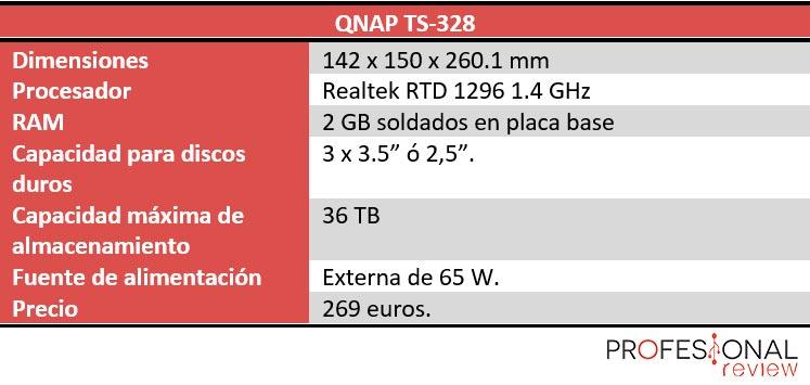 QNAP TS-328 características