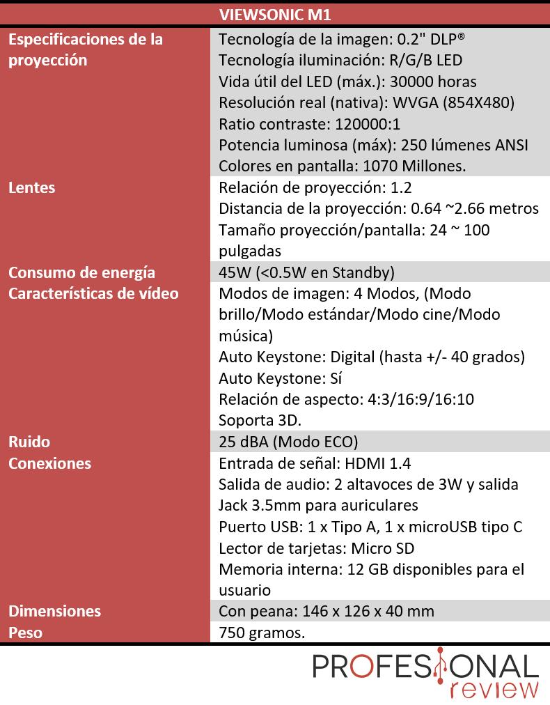 viewsonic M1 caracteristicas