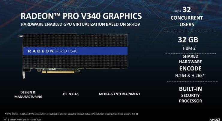 Photo of AMD Radeon Pro V340, una tarjeta con dos núcleos Vega y 32 GB de memoria