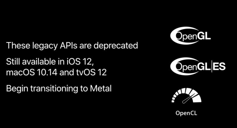Apple retirará el soporte a OpenGl en favor de Metal