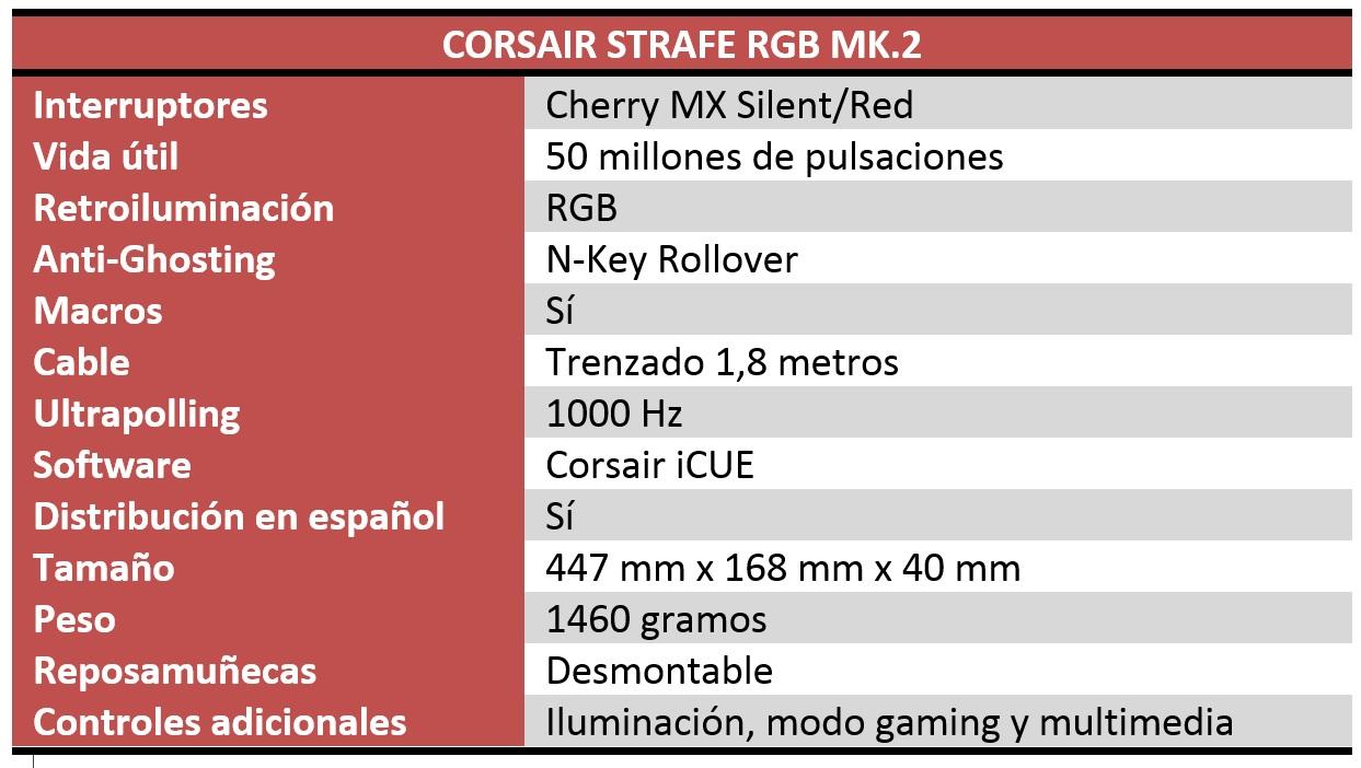 Corsair Strafe RGB MK.2 características