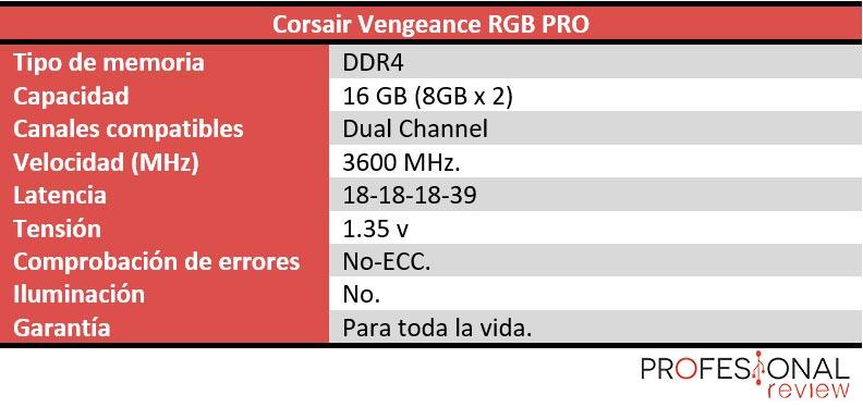 Corsair Vengeance RGB PRO características