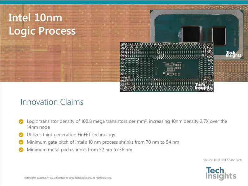 Análisis 10 nm Tri-Gate de Intel