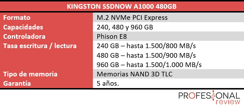Kingston SSDNow A1000 características