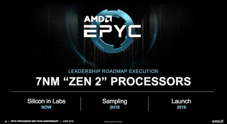 Photo of Los CPUs para servidores AMD EPYC 'ROME' de 7nm llegaran en 2019
