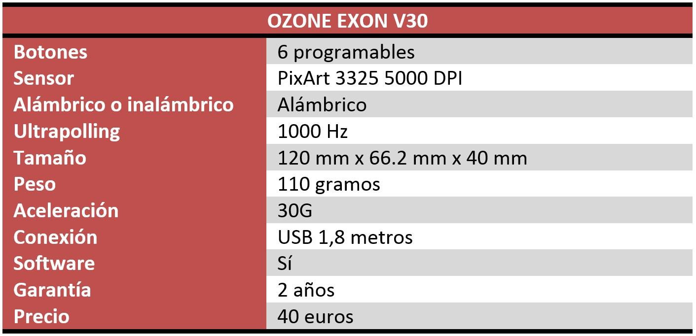 Ozone Exon V30 Review