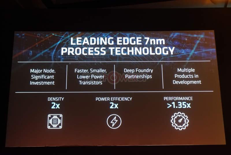 Radeon Vega Instinct con un núcleo Radeon Vega a 7 nm