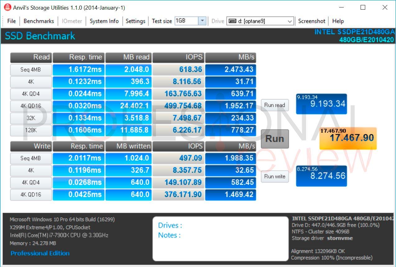 Intel Optane 905P Anvil