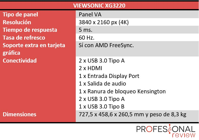 ViewSonic XG3220 características