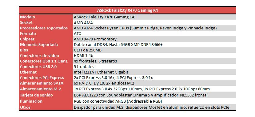 ASRock Fatal1ty X470 Gaming K4 características