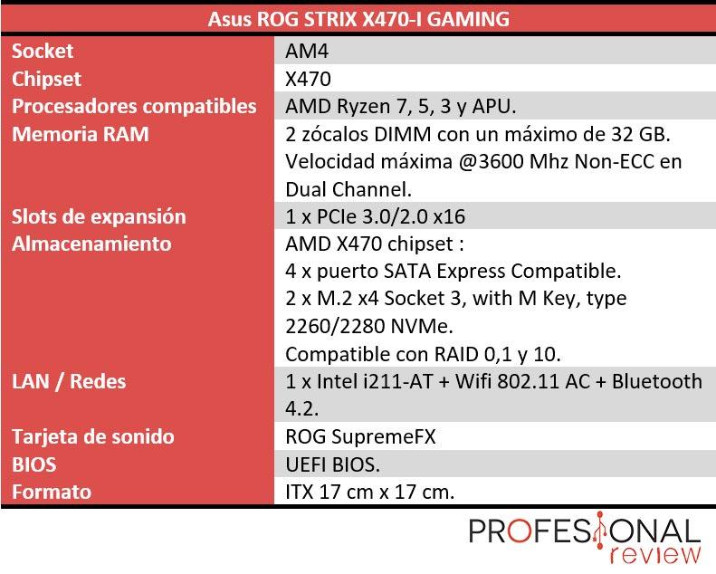 Asus ROG STRIX X470-I GAMING características