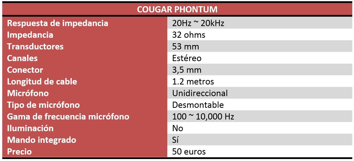 Cougar Phontum Review