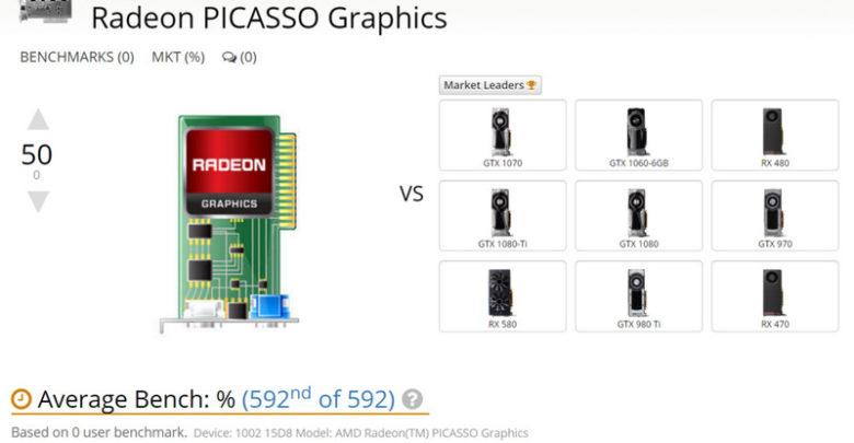 Photo of El nuevo APU AMD Picasso aparece en la base datos de UserBenchmark
