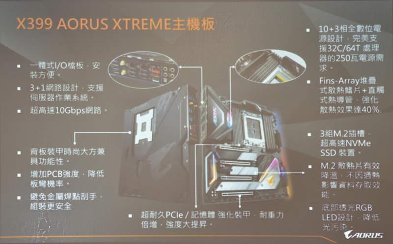 Gigabyte Aorus X399 Extreme confirma los 250W del Ryzen Threadripper 2990X