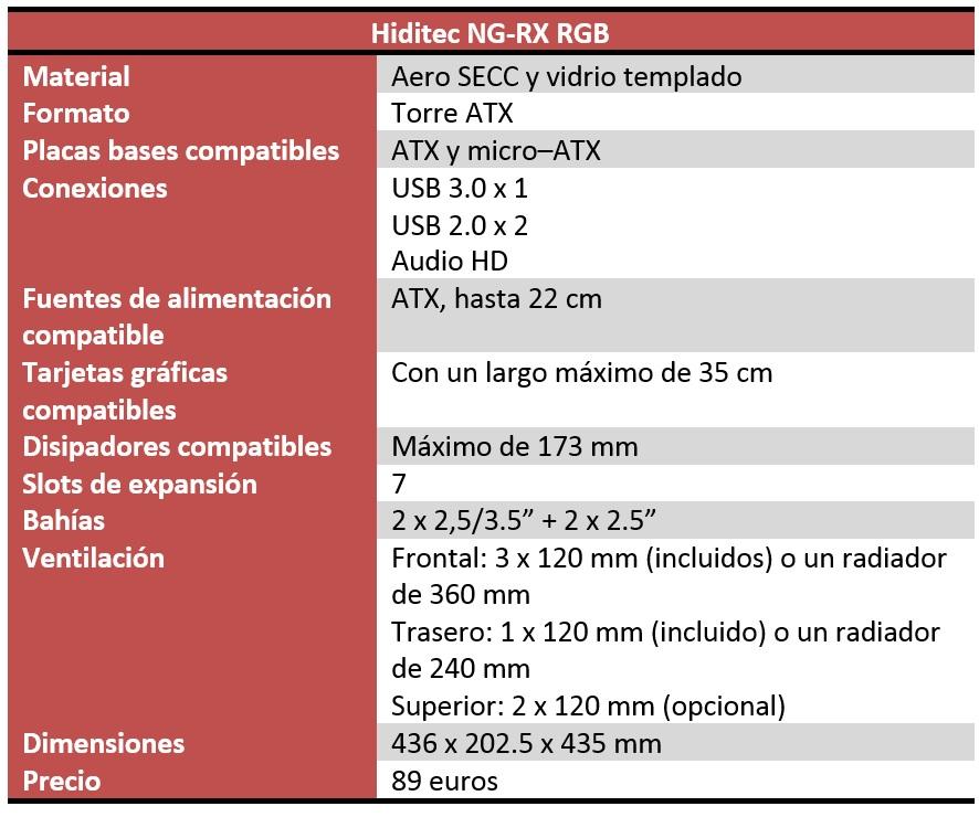 Hiditec NG-RX RGB características