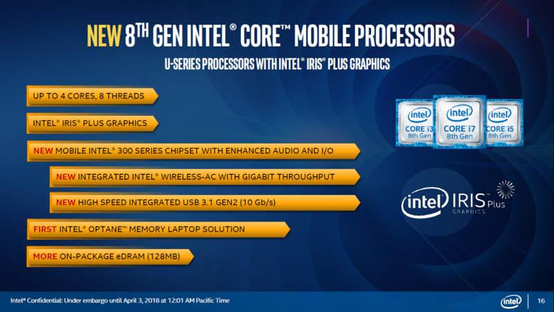 Intel Iris Plus Graphics 655 llegan a la nueva generación de equipos Intel NUC