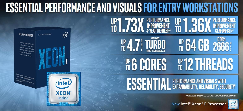 Intel Xeon E2100 para LGA 1151