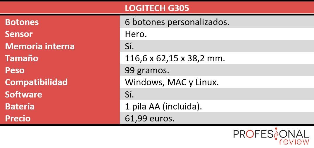 Logitech G305 características