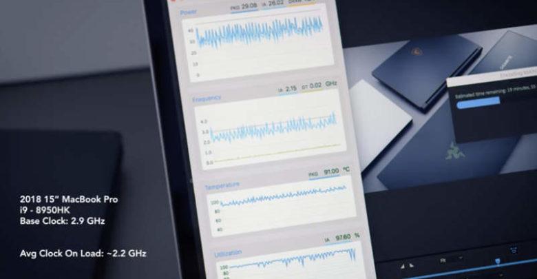 Photo of MacBook Pro 2018 con Core i9-8950HK tiene graves problemas de sobrecalentamiento