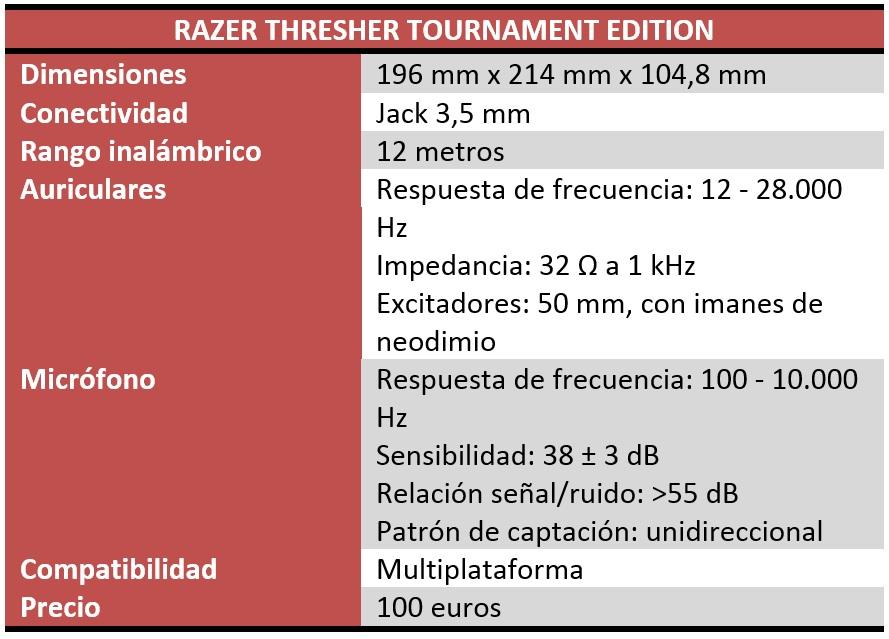 Razer Thresher Tournament Edition Review