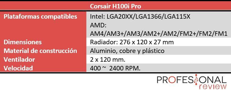 Corsair H100i Pro características