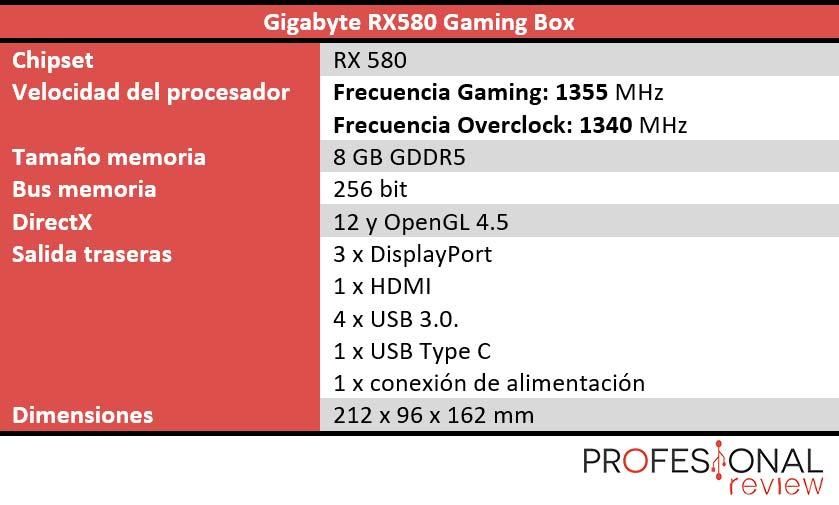 Gigabyte RX580 Gaming Box características