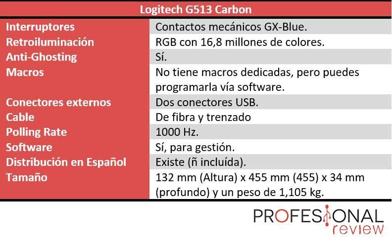 Logitech G513 Carbon características técnicas