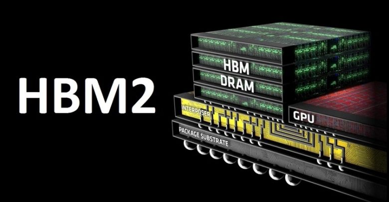 Photo of Samsung y SK Hynix líderes en memoria HBM2e con 96 GB