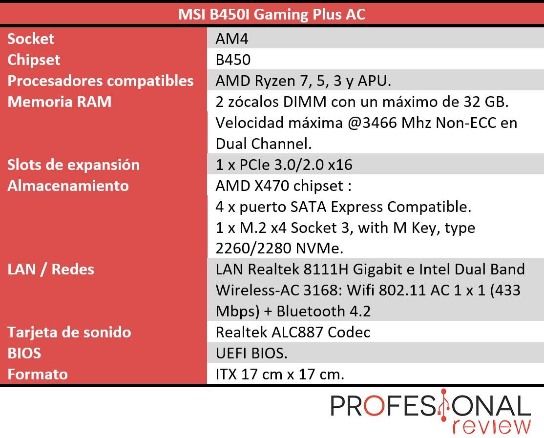 MSI B450I Gaming Plus AC características