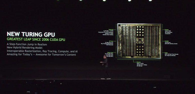 Photo of NVIDIA presenta Quadro RTX 6000, junto a otros dos modelos para Ray-Tracing