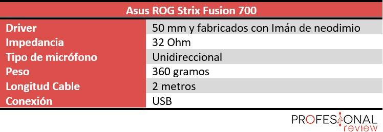 Asus ROG Strix Fusion 700 características