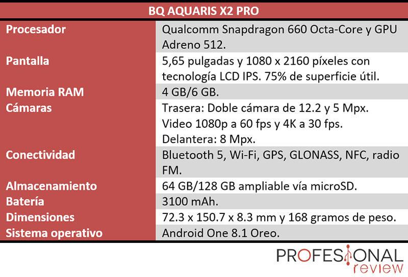 Bq Aquaris X2 Pro características
