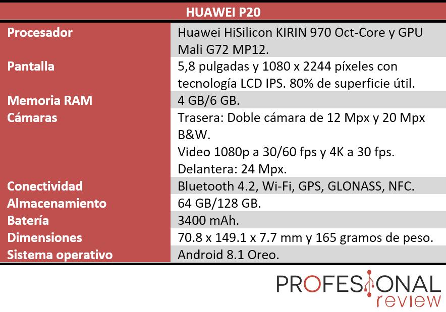Huawei P20 características