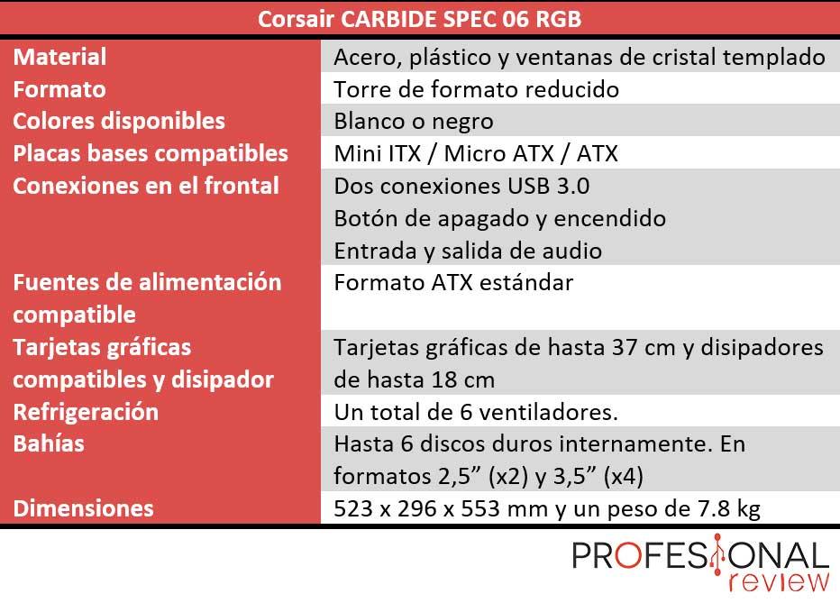 Corsair Carbide SPEC-06 RGB características técnicas