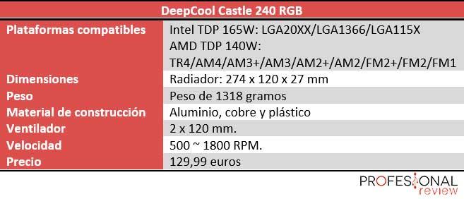 DeepCool Castle 240 RGB características técnicas
