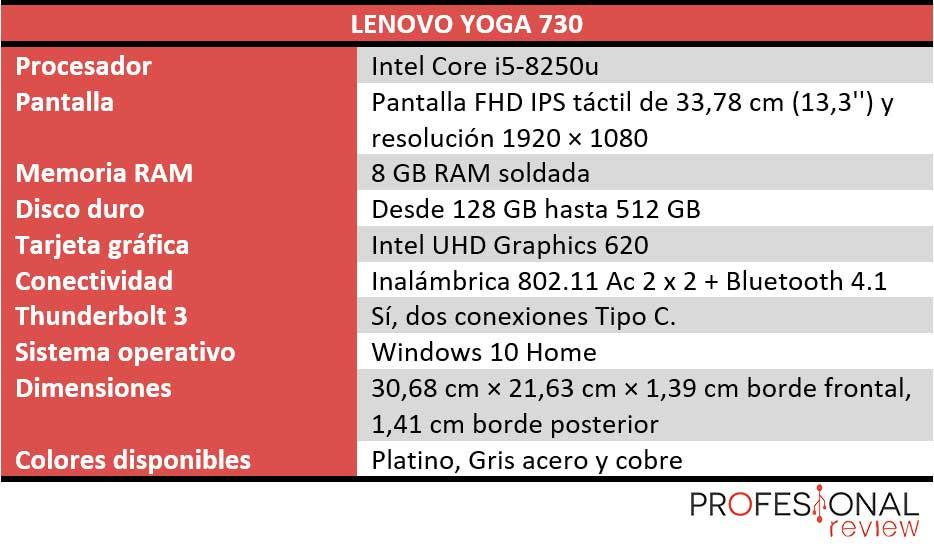 Lenovo Yoga 730 características técnicas