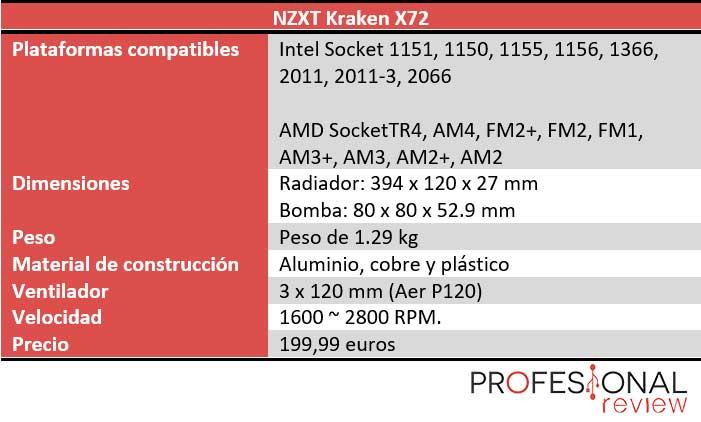 NZXT Kraken X72 características