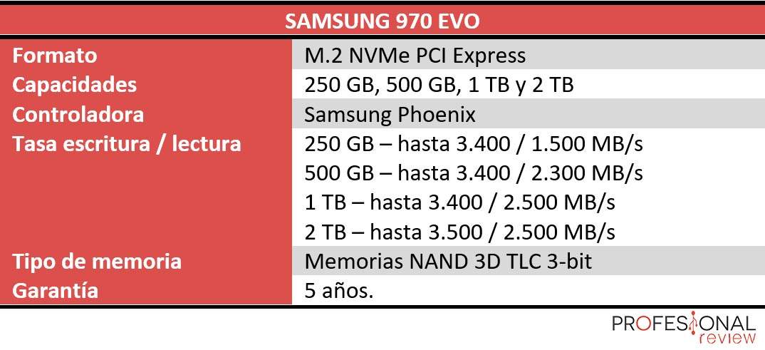 Samsung 970 EVO características