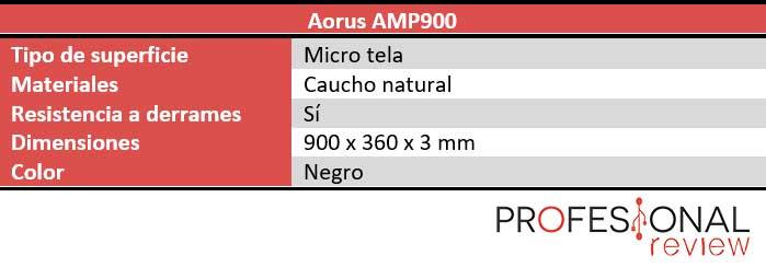 Aorus AMP900 características